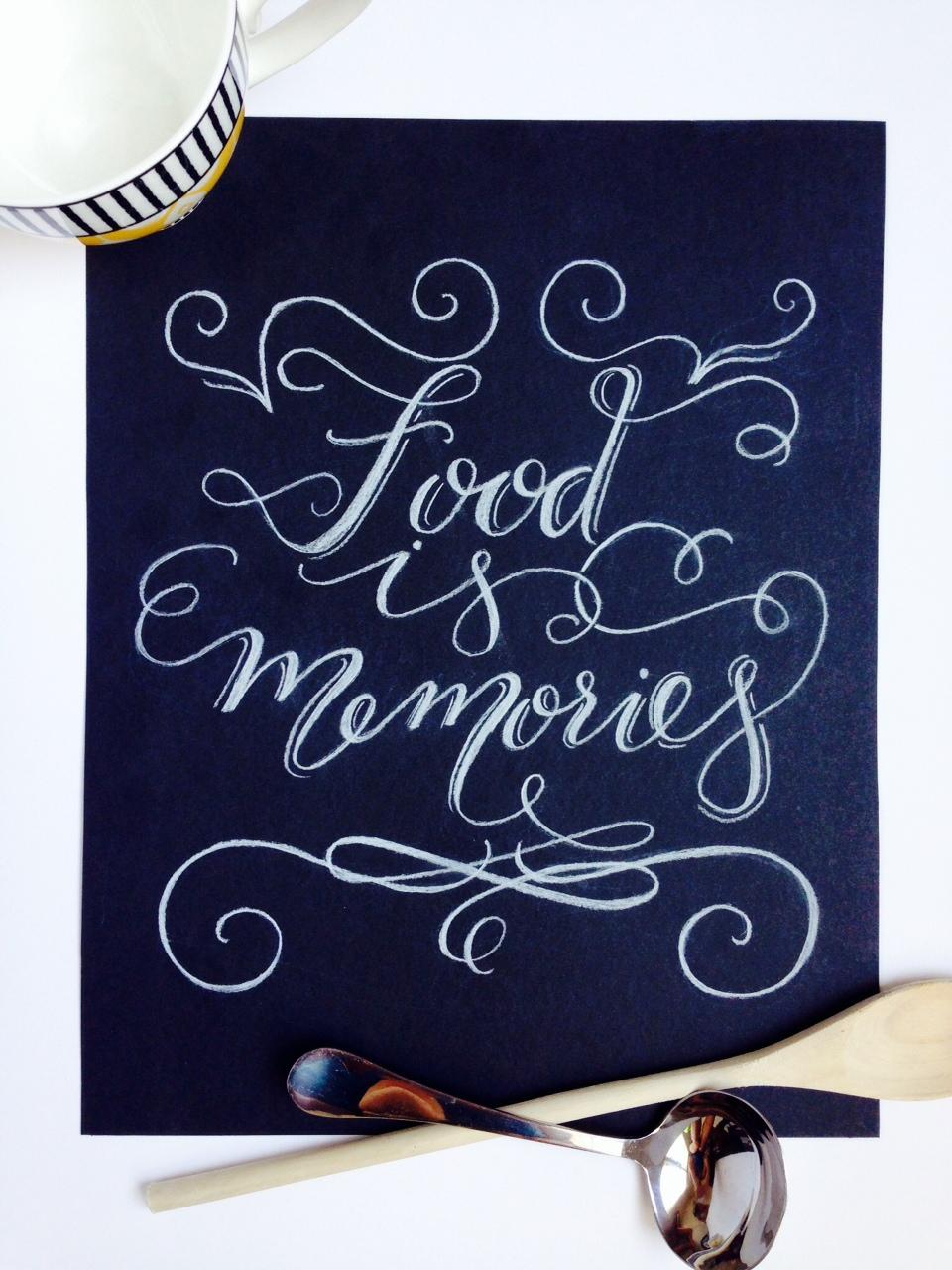 Food essays and memories